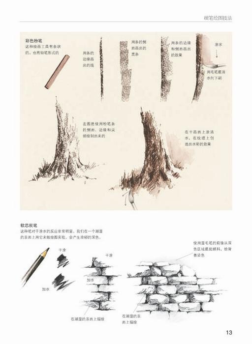 世界绘画经典教程:风景画的重点与难点