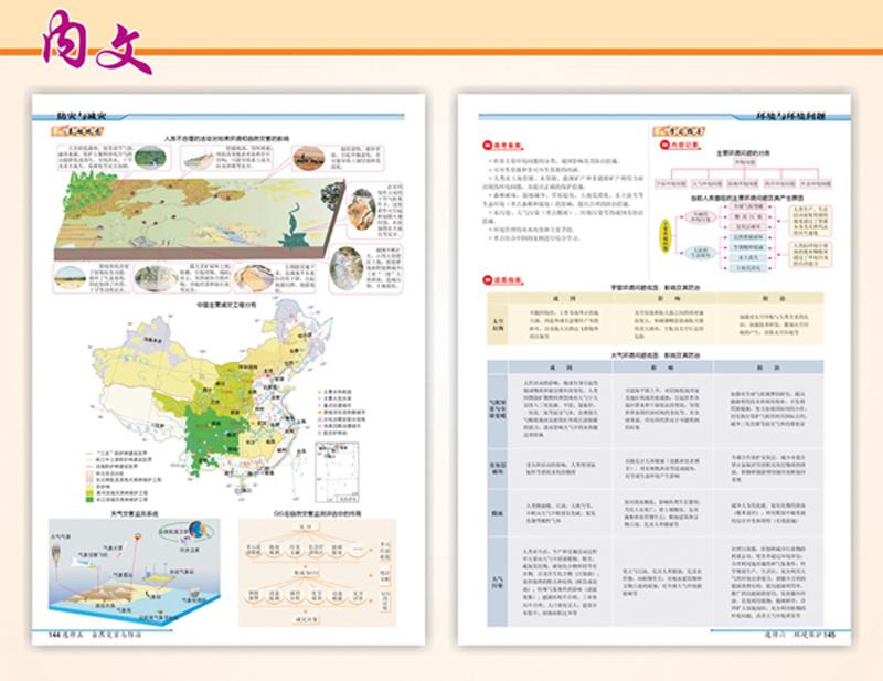 地图册增强版(2014版)