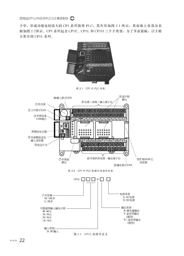欧姆龙cp1l/1h系列plc完全精通教程(附光盘)