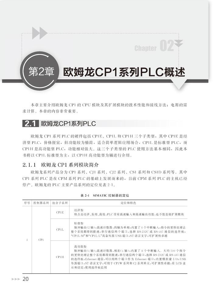 第1章可编程控制器(PLC)基础 1.1概述 1.1.1PLC的发展历史 1.1.2PLC的主要特点 1.1.3PLC的应用范围 1.1.4PLC的分类与性能指标 1.1.5PLC与继电器系统的比较 1.1.6PLC与微机的比较 1.1.7PLC的发展趋势 1.1.8PLC的品牌 1.2可编程控制器的结构和工作原理 1.2.1可编程控制器的硬件组成 1.