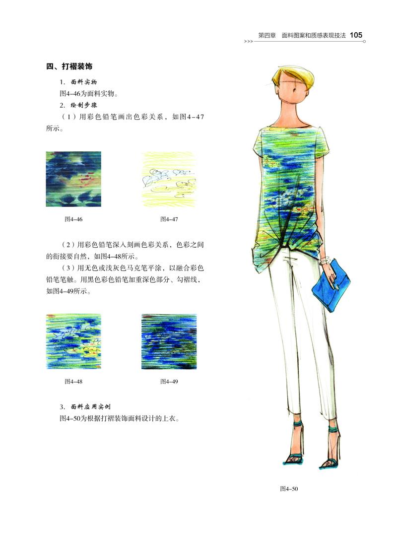 《手绘服装效果图——马克笔