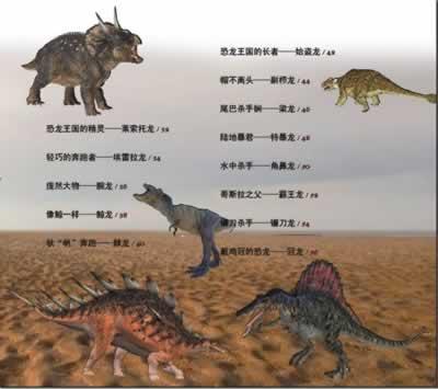 《我的野生动物明星-梦幻恐龙》(纸上魔方.)【简介