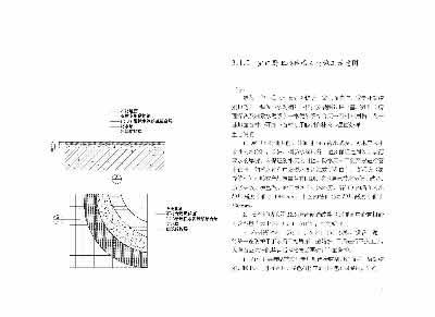 2 墙柱面木饰面细部结构    3.2.1 墙柱面木饰面安装示意图    3.2.