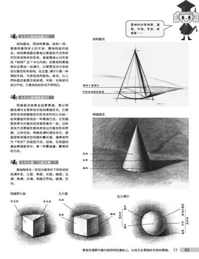 美术基础教程--学画素描几何体图片